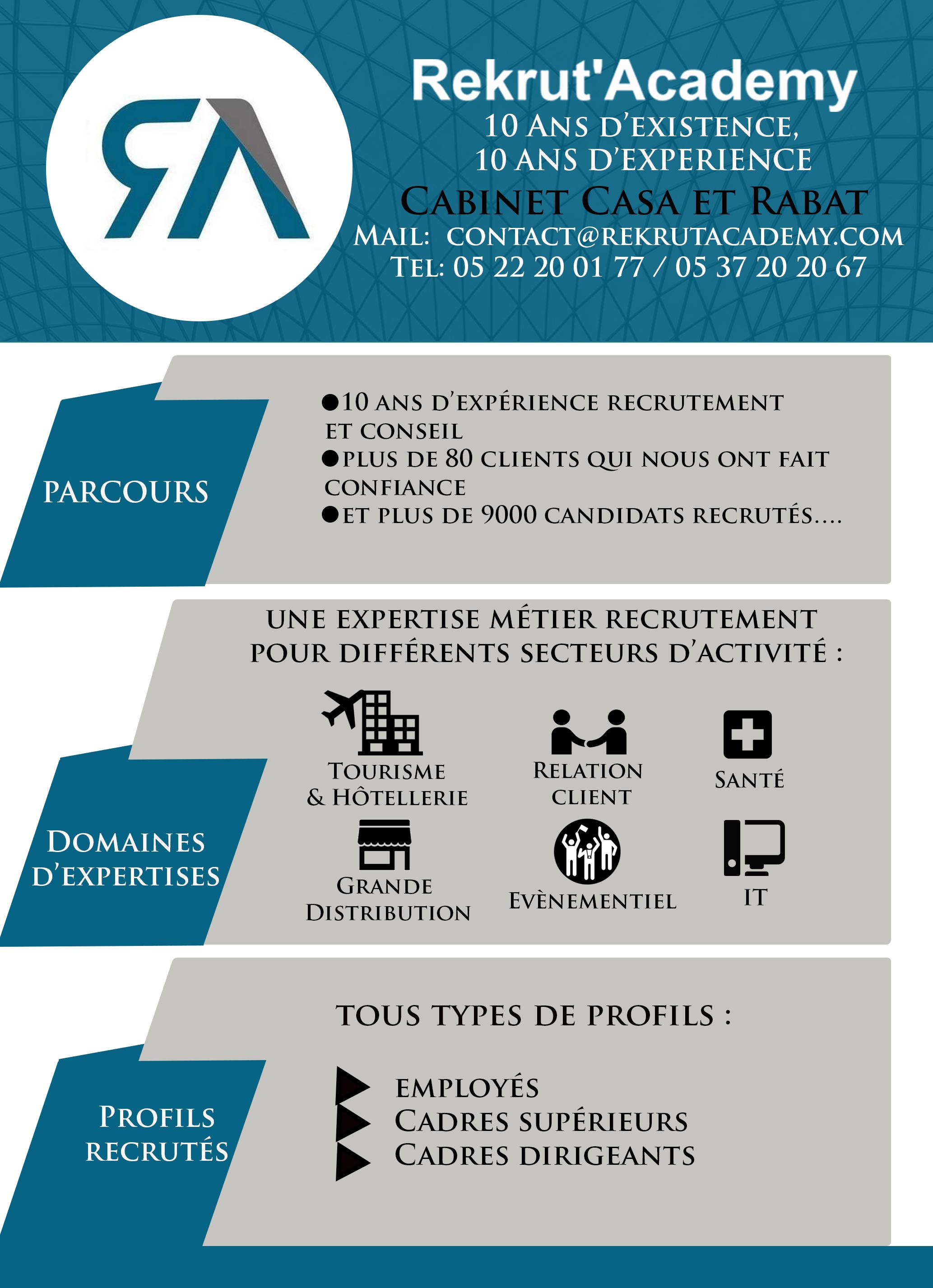 Rekrutacademy Cabinet de recrutement et de conseil RH maroc, Accédez aux offres d'emploi de plus de 100 entreprises et cabinets de recrutement qui embauchent en Maroc.